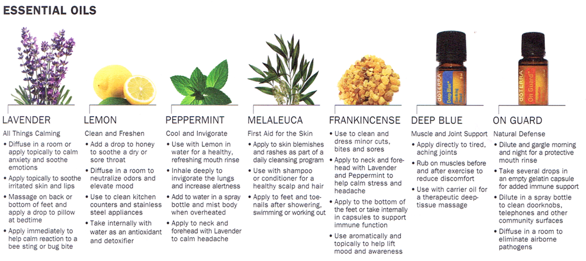 Essential-Oil-uses